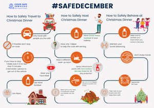 How to? #SafeDecember