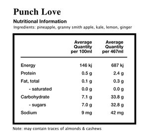punch love