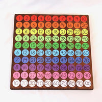 Small Coins (No Pegs) Multiplication Table Set