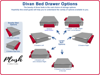 Plush Modern Orthopaedic Divan Bed Set