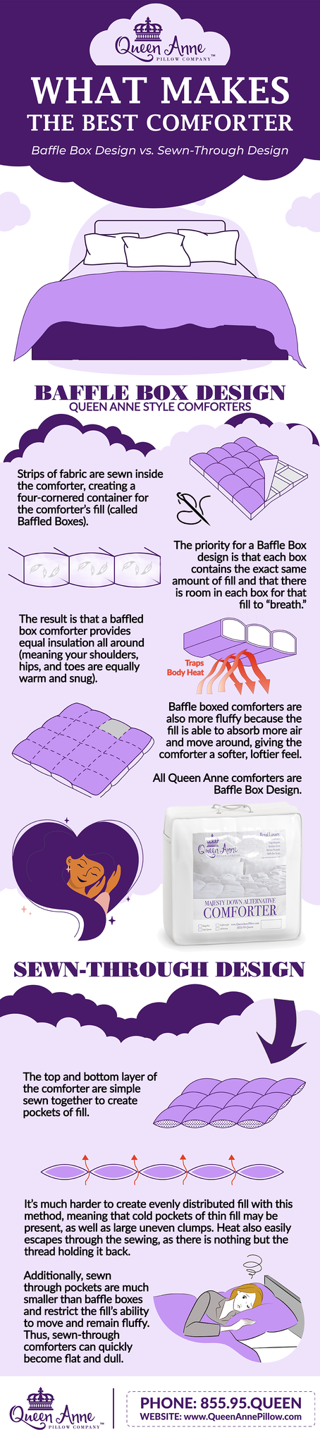 what is the best kind of comforter