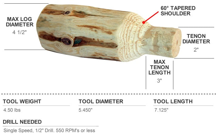 "2"" Tenon Cutter Specifications"