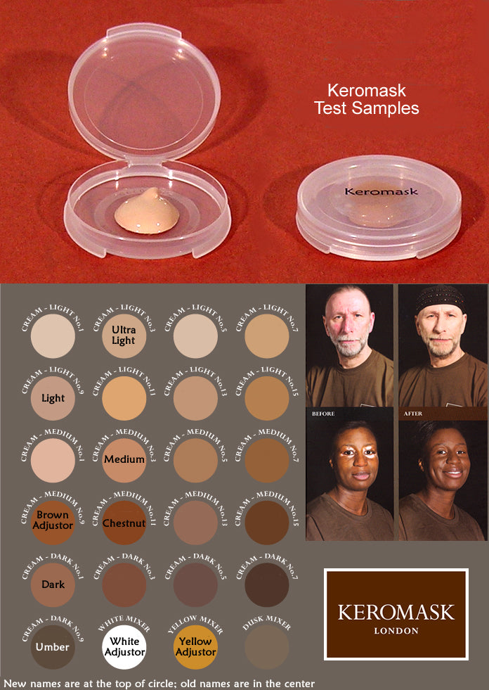 Keromask Camouflage Cream Concealer Test Samples
