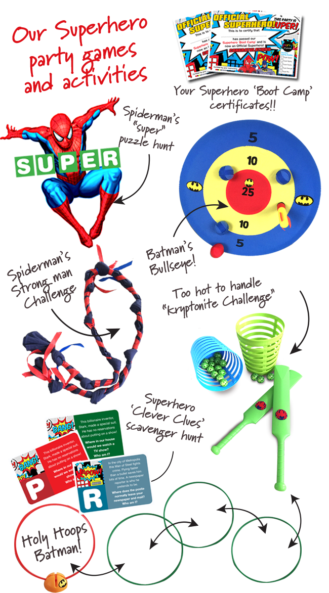 Superhero party games and activities