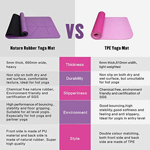 FrenzyBird 5mm Thick PU Natural Rubber Yoga Mat with Body Alignment System,Oxford Mat Bag and Strap,Non Slip, Wet Absorbance,Free of PVC and Other Harmful Chemicals,for All Types of Yoga and Pilates