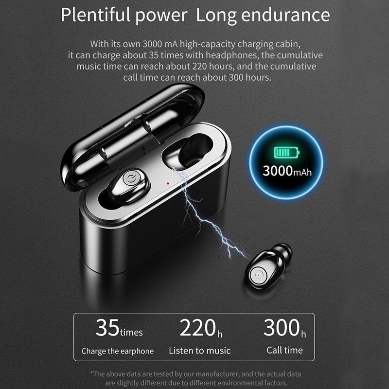 TWS Bluetooth Earbuds Waterproof Sports Earphones Noise Cancelling In Ear Earbuds with Charging Box (Binaural Version 3000mAh Battery with 2 Earphones/ Monaural Version 1200mAh Battery with 1 Earphone)