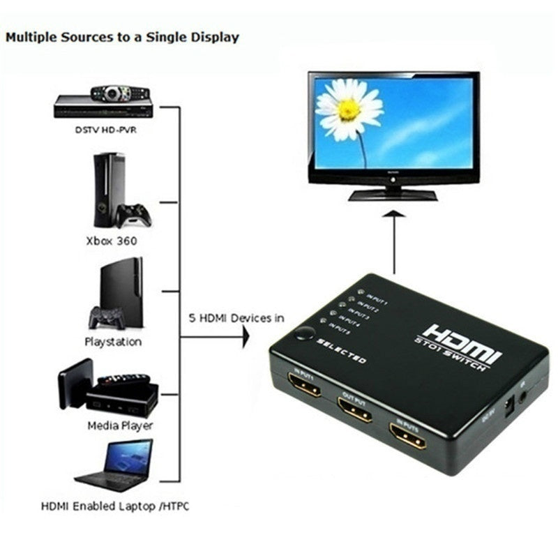 3 or 5 Ports HDMI Splitter Switch Selector Switcher Hub+Remote 1080p For HDTV PC HOT