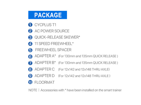 t1 trainer package content