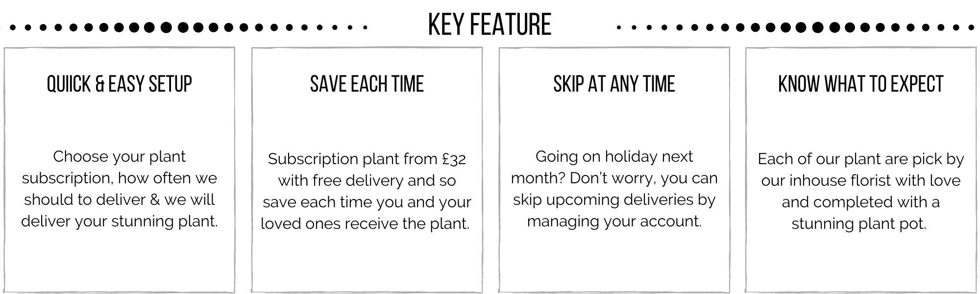 plant subscription delivery