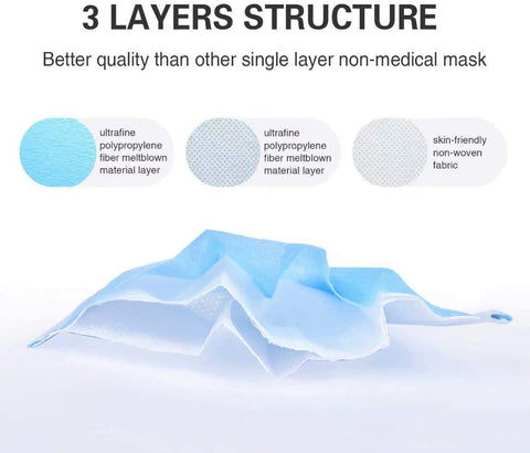 3Ply Mask Structure