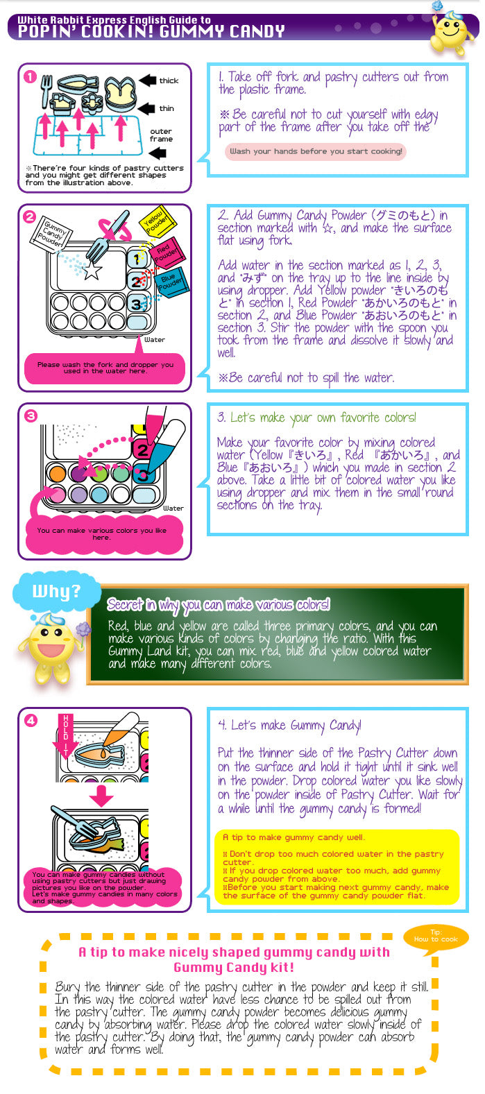 Popin Cookin Gummy Land English Instructions
