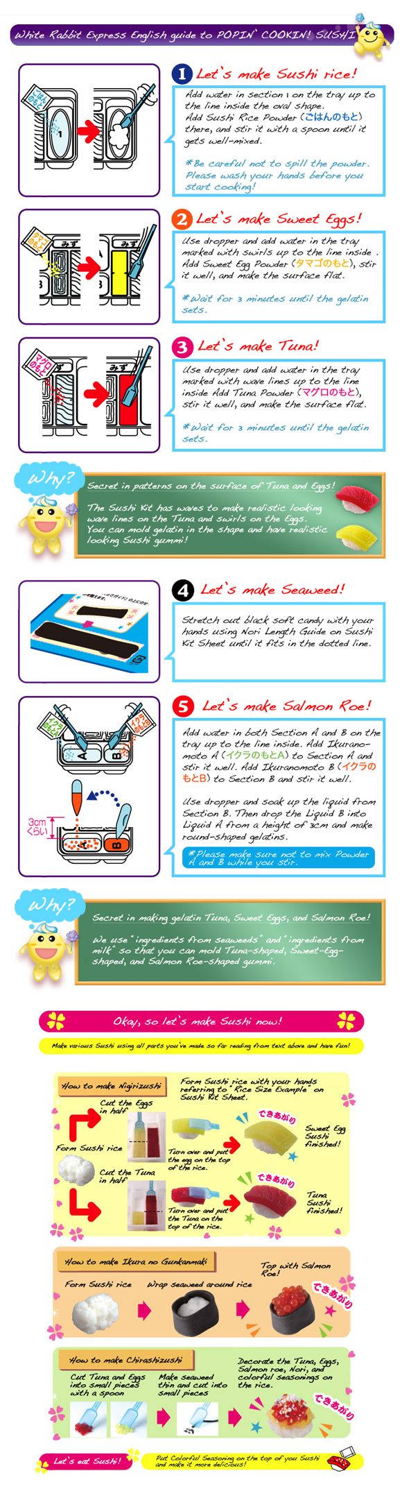 Popin Cookin Sushi English Instructions