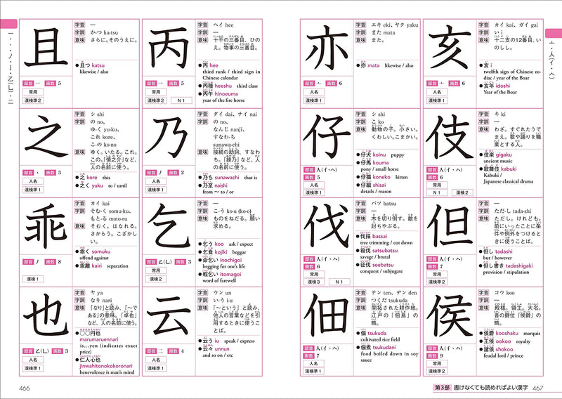 Remember This! Kanji Dictionary for Foreigners Learning Japanese 2500