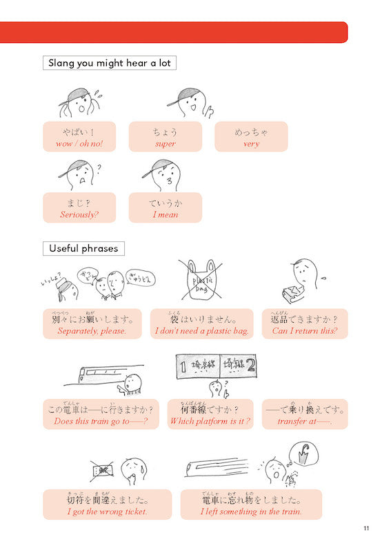 Practical Japanese 3 JLPT N3, N4 Grammar and Useful Expressions Table of Contents Page 11