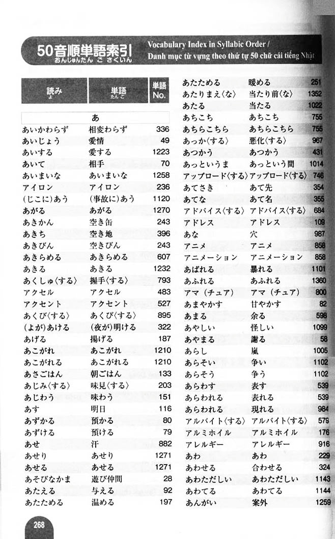 Essential Vocabulary 2000 JLPT N3 Page 268