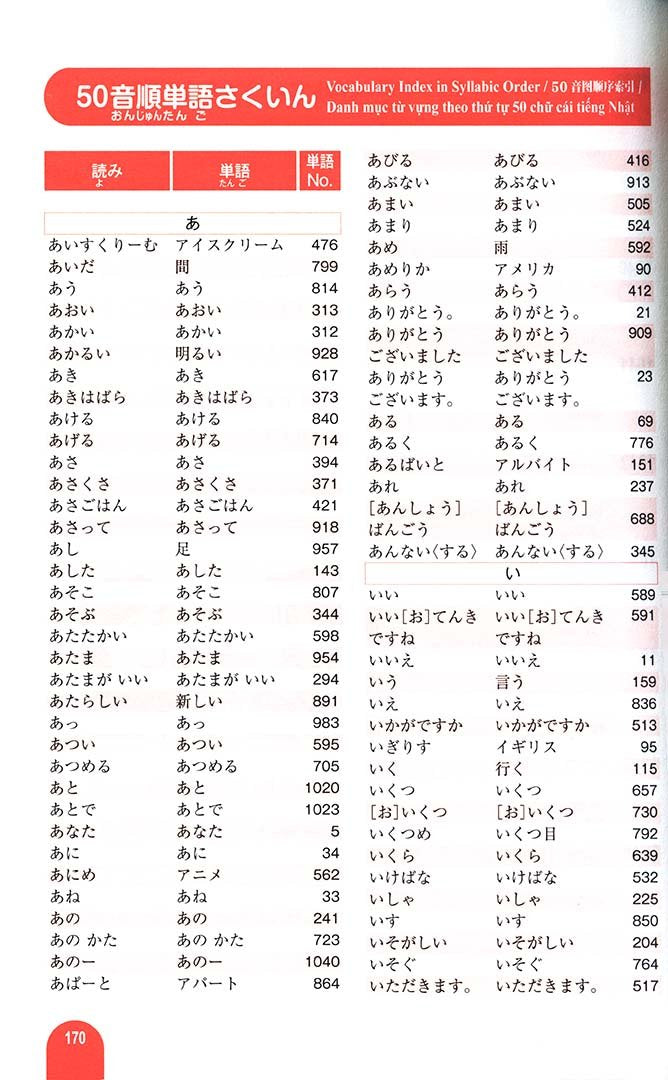 Essential Vocabulary 1000 Nihongo So Matome N5 Page 170