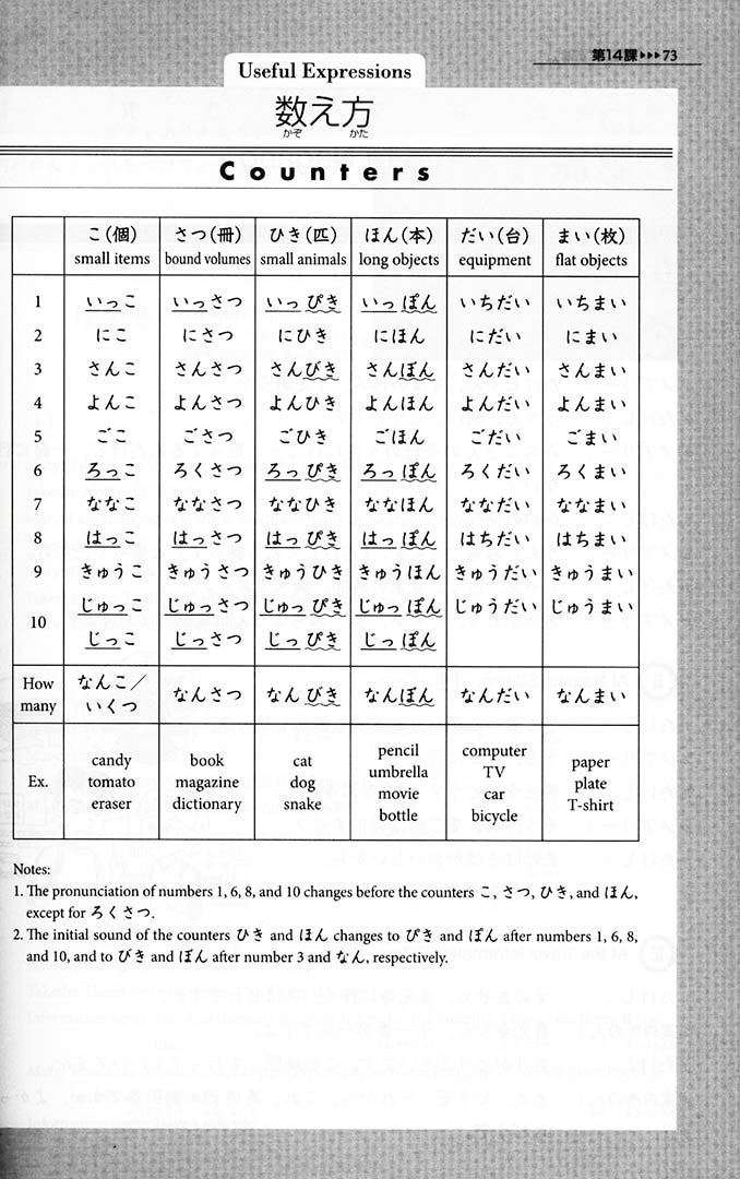 Genki 2 An Integrated Course In Elementary Japanese Textbook Page 73