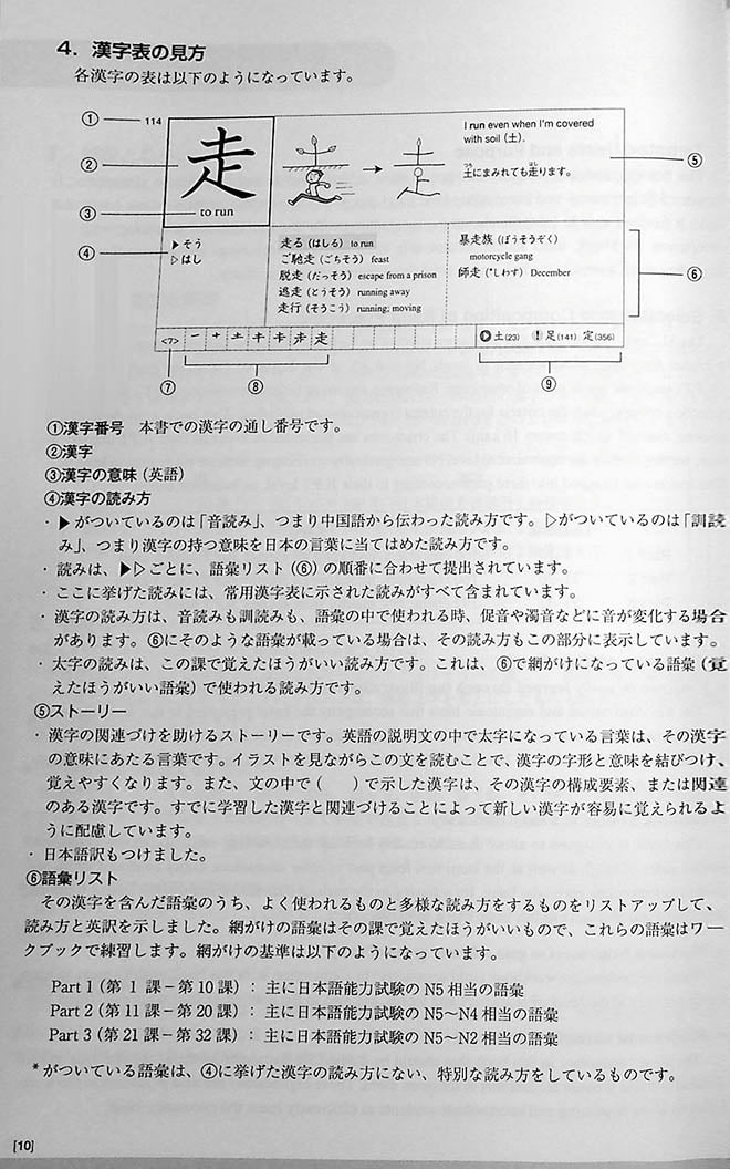 Genki Look and Learn Textbook Page 10
