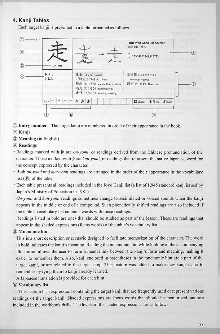 Genki Look and Learn Textbook Page 11