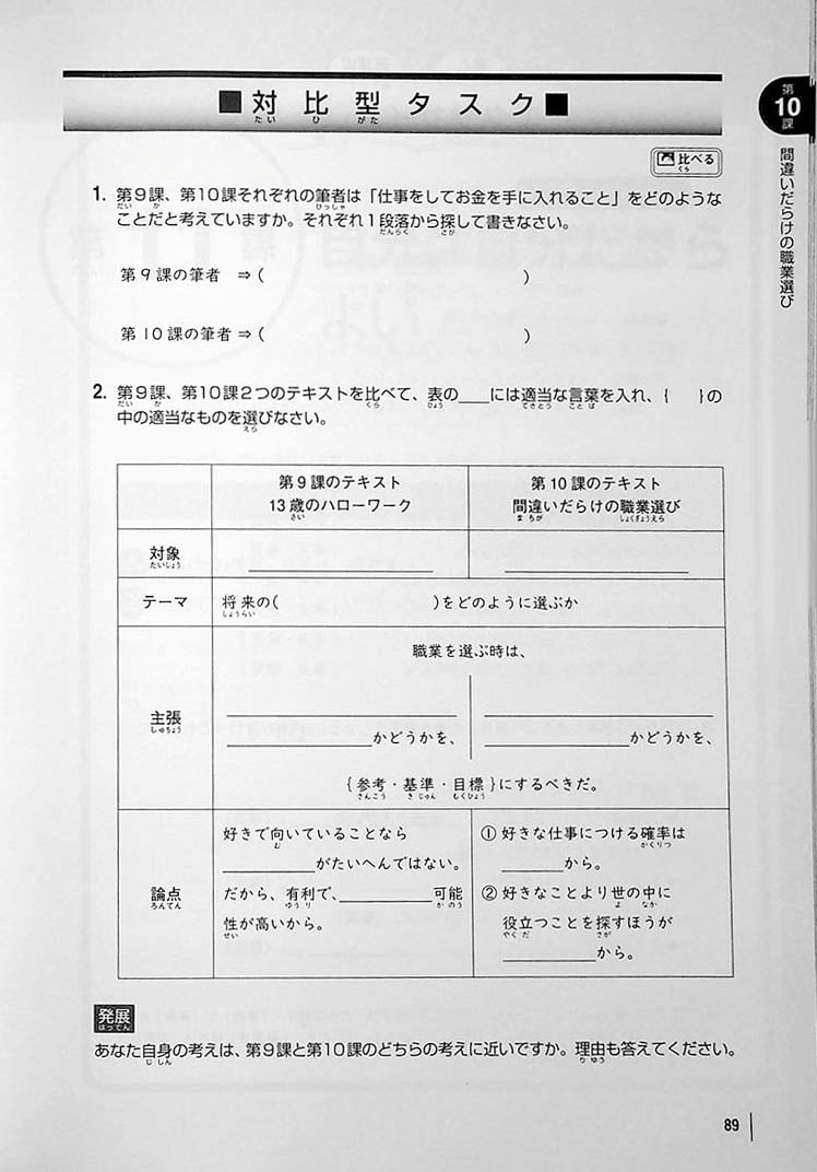 INTERMEDIATE JAPANESE READING Page 89