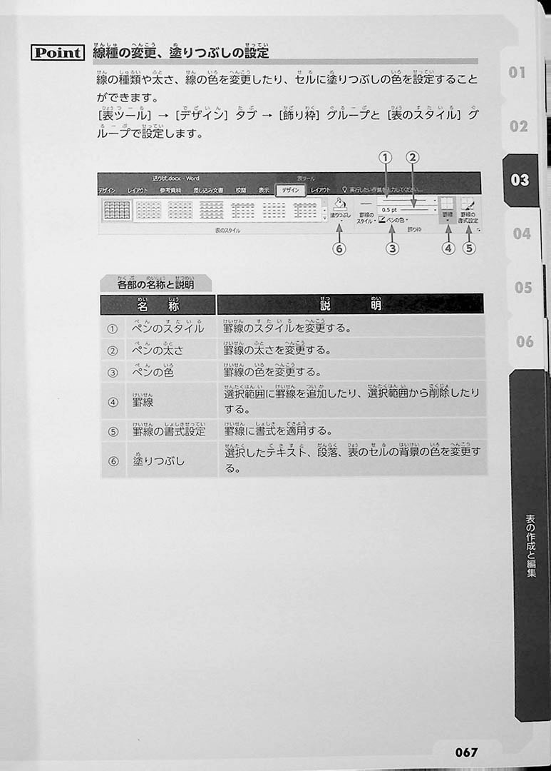IT Text: Japanese IT Language for International Students Page 67