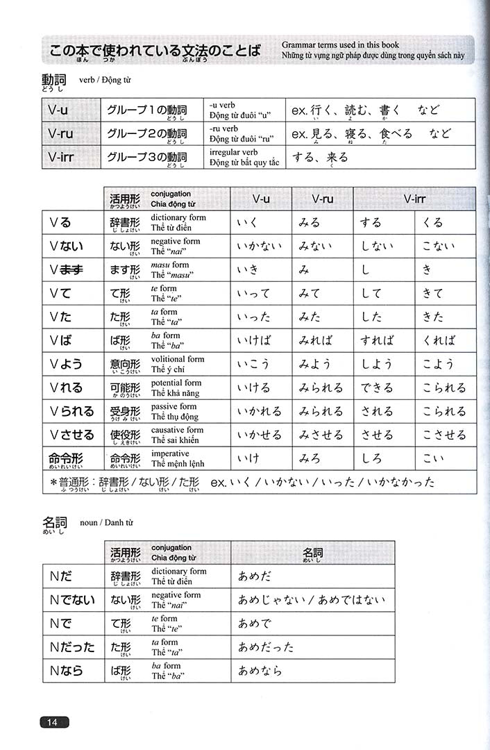 Nihongo So-Matome N4 Grammar Reading Listening - 1