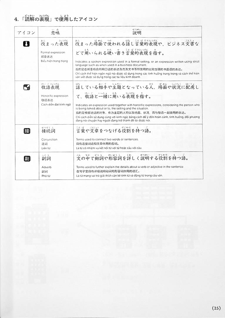 Intermediate Business Japanese Page 25