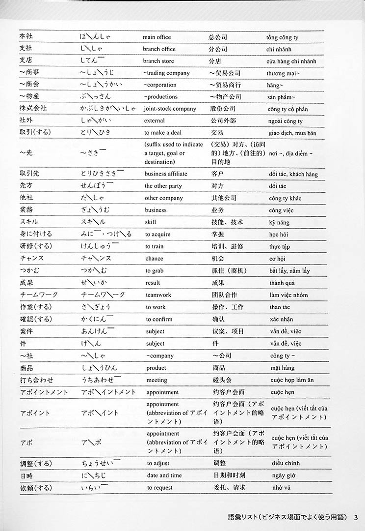 Intermediate Business Japanese Page 3