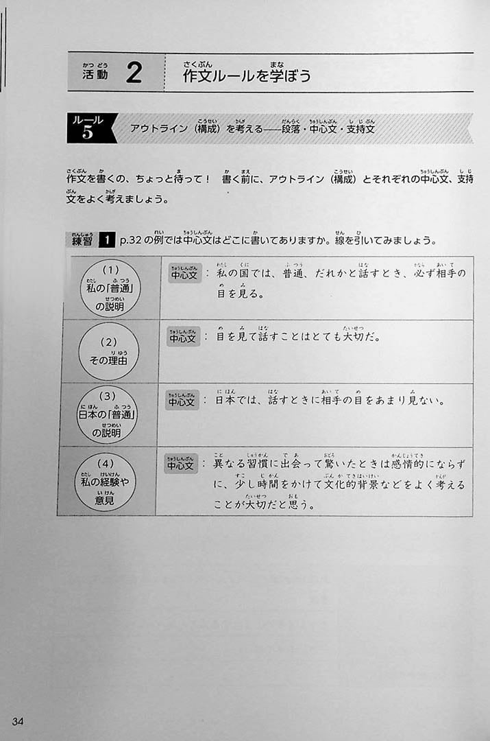 Intermediate Japanese Composition Writing Page 34