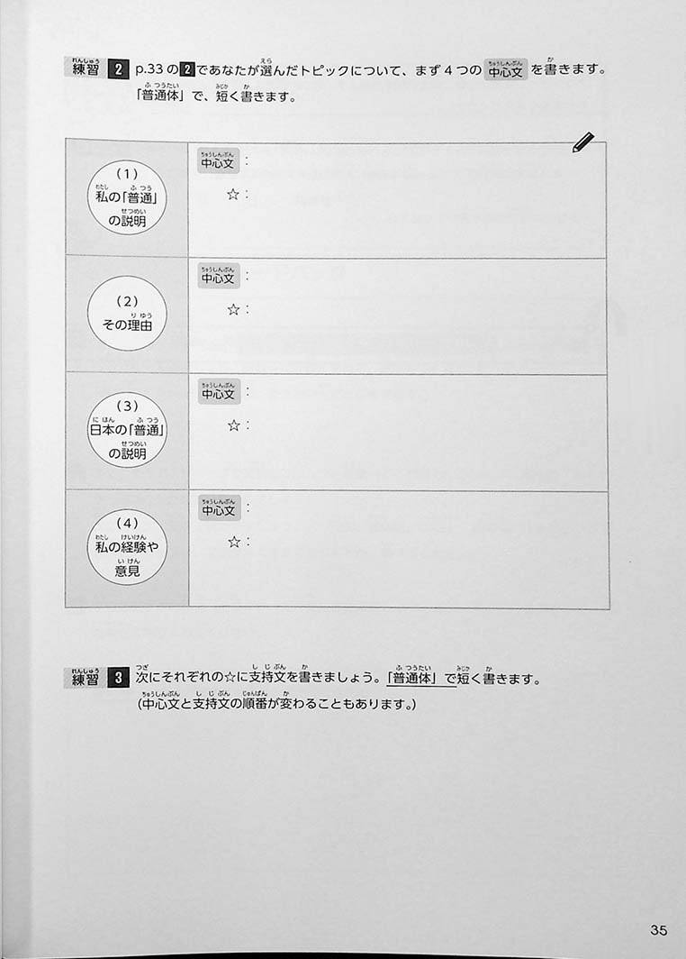 Intermediate Japanese Composition Writing Page 35