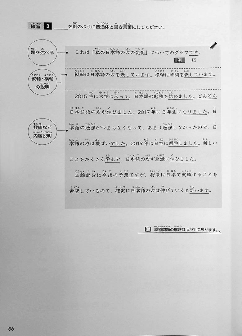 Intermediate Japanese Composition Writing Page 56