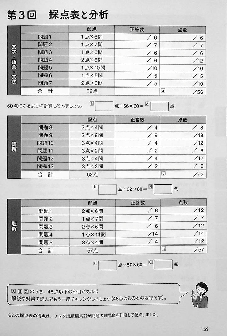 Intro to JLPT N1 Practice Tests Page 159