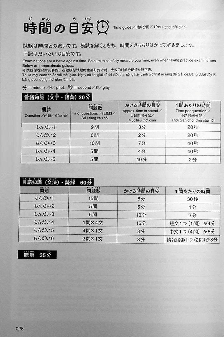 Intro to JLPT N4 Practice Tests Page 28