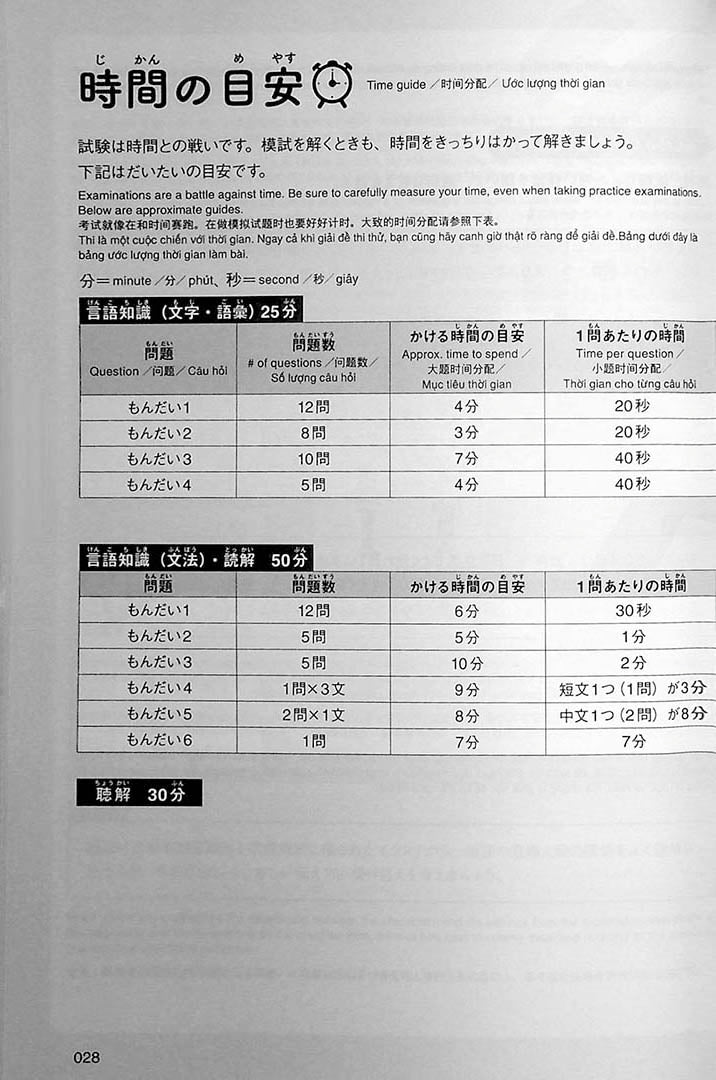 Intro to JLPT N5 Practice Tests Page 28