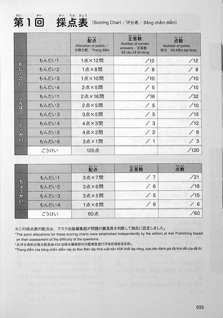 Intro to JLPT N5 Practice Tests Page 33