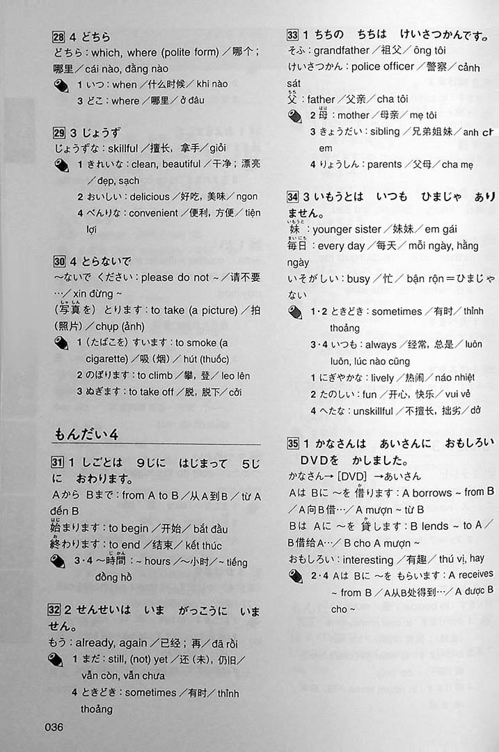 Intro to JLPT N5 Practice Tests Page 36