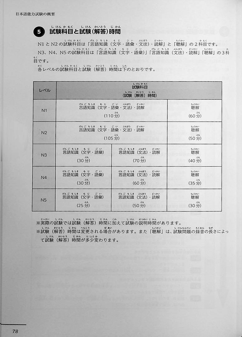 JLPT N4 Official Practice Workbook Volume 2 Page 78