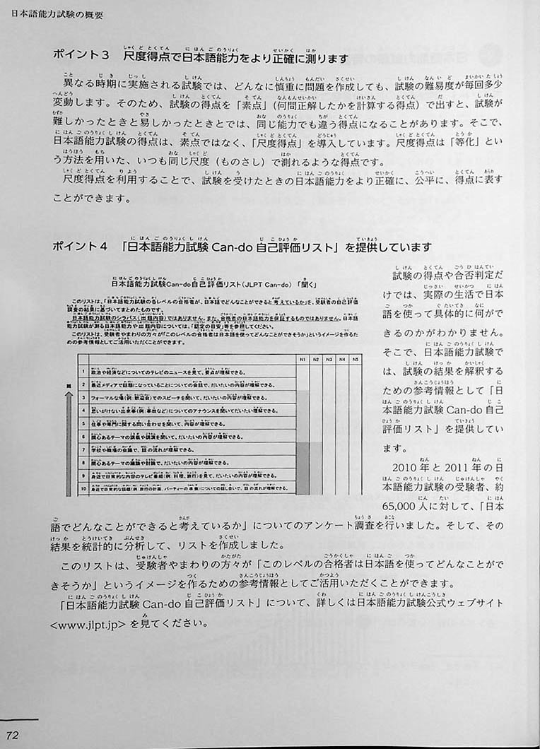 JLPT Official Practice Guide N3 Volume 2 Page 72