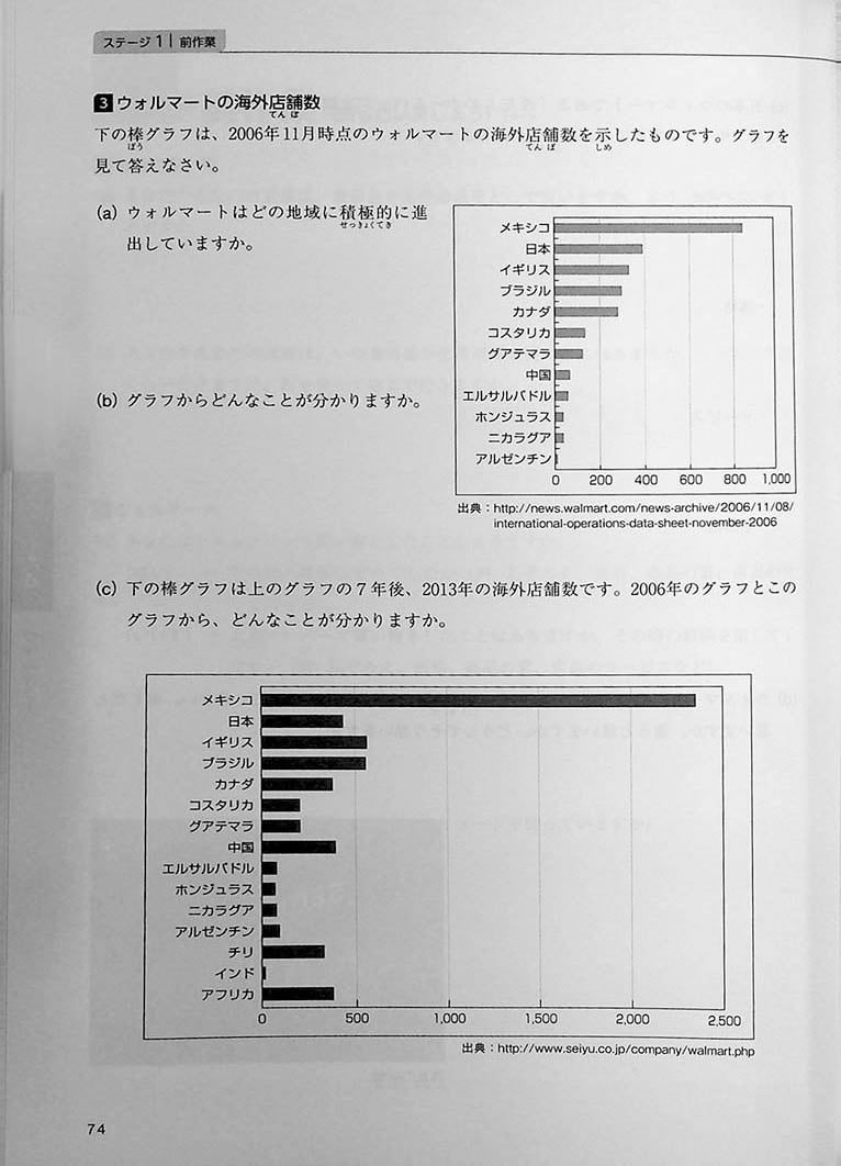 Powering Up Your Japanese through Case Studies Page 74