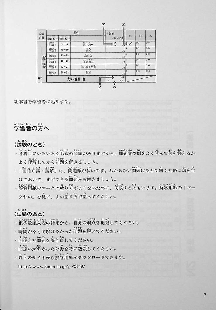 Japanese Language Proficiency Test N2 Mock Test Volume 3 Page 7