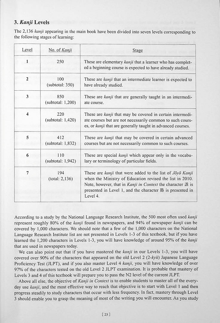 Kanji in Context Reference Textbook Page 23