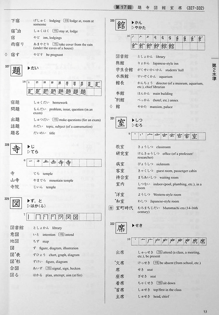 Kanji in Context Reference Textbook Page 53