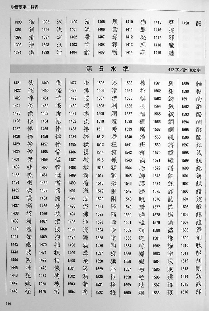 Kanji in Context Reference Textbook Page 310