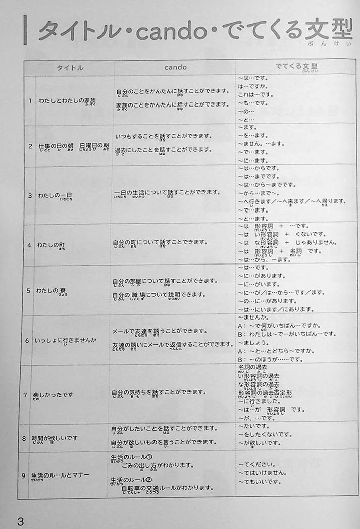 Learn Japanese Through Narratives in 160 Hours Page 3