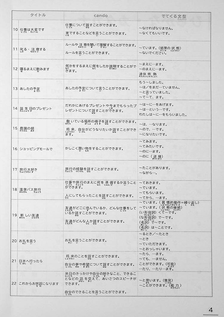 Learn Japanese Through Narratives in 160 Hours Page 4