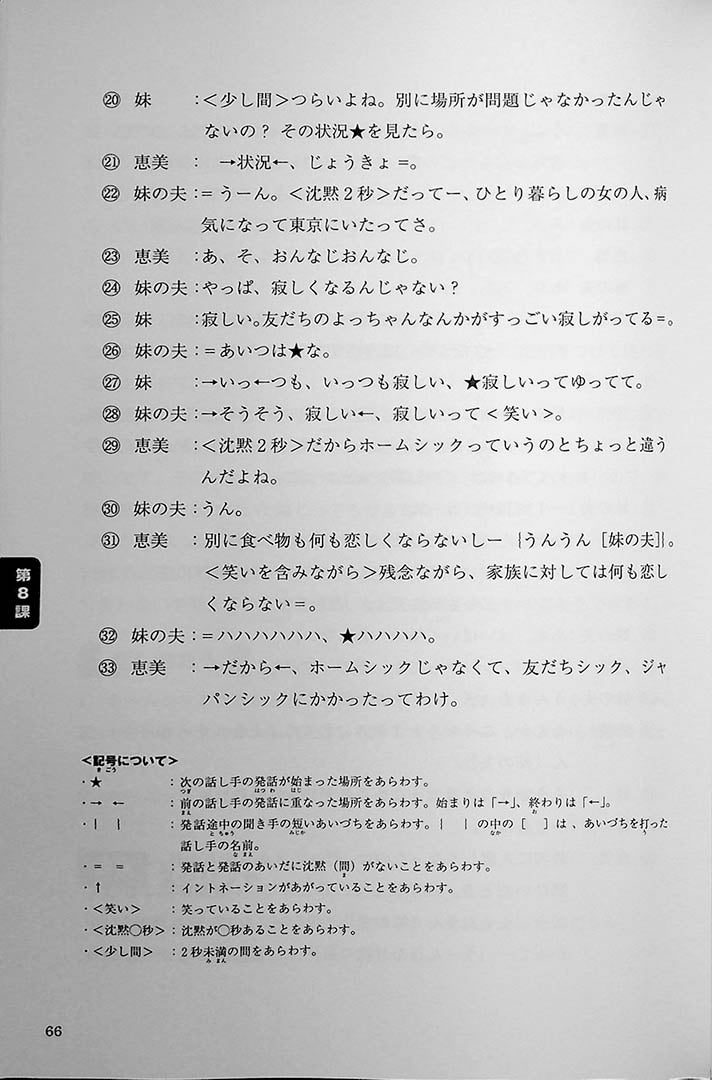 Learning Japanese Through Everyday Conversation Page 66