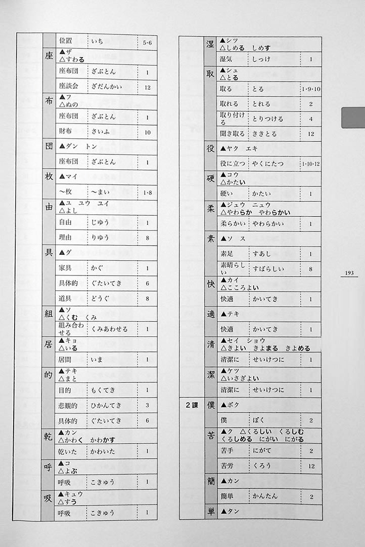 Minna No Nihongo Chukyu 1 Textbook Page 193