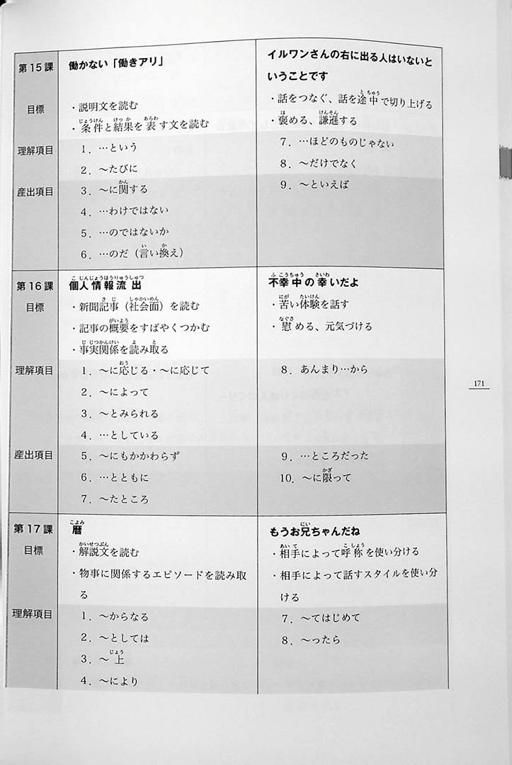 Minna no Nihongo Chukyu 2 Textbook Page 171