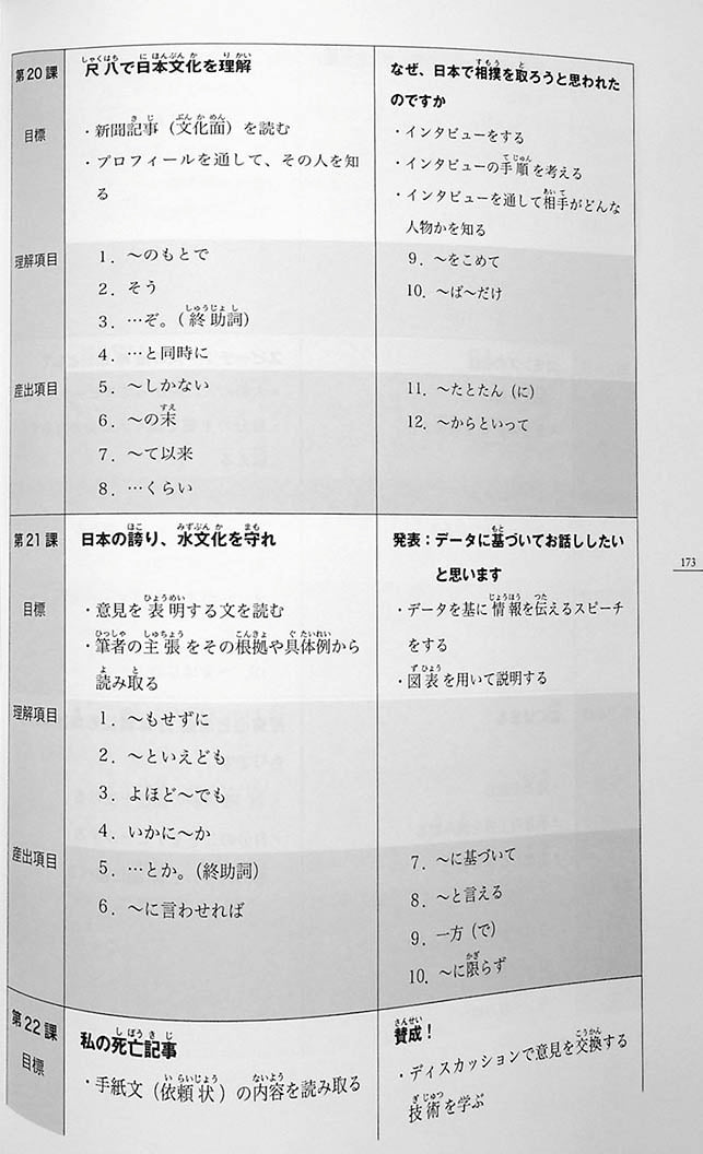 Minna no Nihongo Chukyu 2 Textbook Page 173