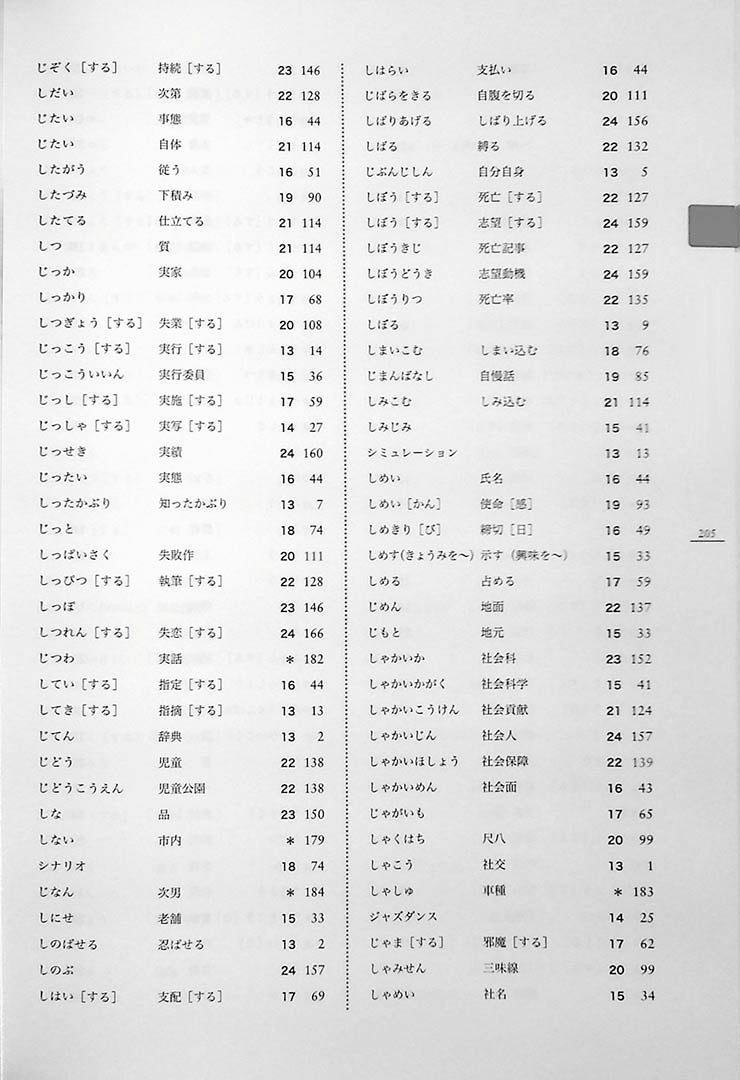 Minna no Nihongo Chukyu 2 Textbook Page 205